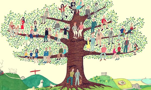 Árvore Genealógica Cartório Brasil Service
