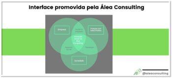 Álea Consulting